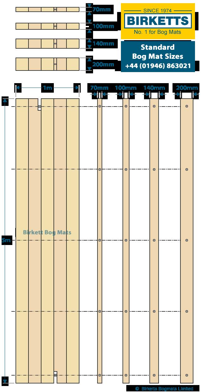 bog-mat-sizes
